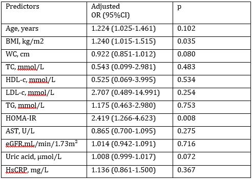 hipertenzija 3 laipsniai ir chi vaistas nuo galvos svaigimo su hipertenzija