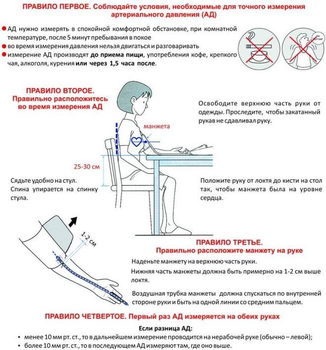 hipotenzija ezoterinė priežastis gyvenk sveikai 1 kanalo hipertenzija