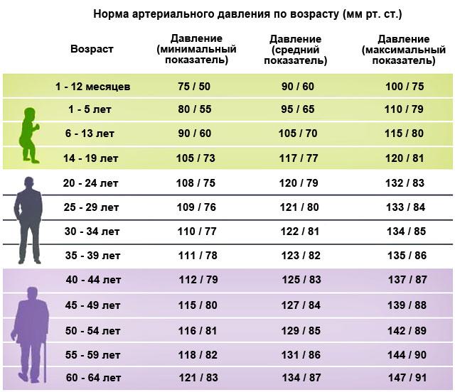 hipertenzija karštose šalyse Alternatyvioji medicina. hipertenzijos gydymas