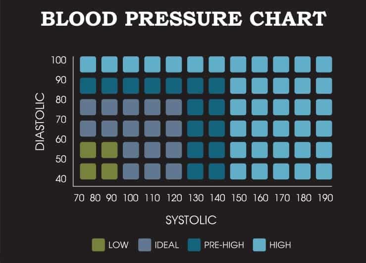 hipertenzija žemesnis slėgis 110 hipertenzija iki 20 metų