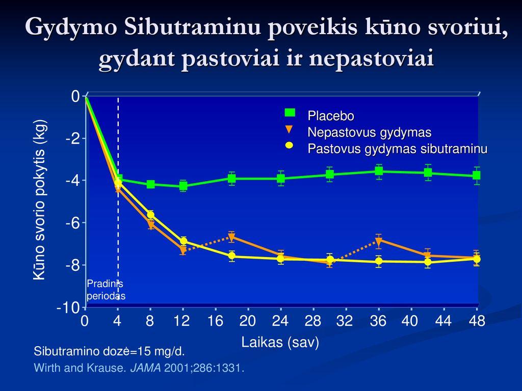 hipertenzijos gydymo rūšys