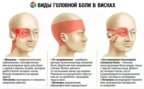 Aukštas kraujospūdis mėnesinių metu: priežastys ir gydymas - Climax