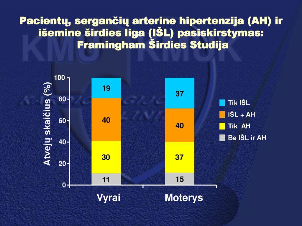 EKG pacientams, sergantiems hipertenzija