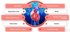 vaistai nuo hipertenzijos apžvalgos forumas