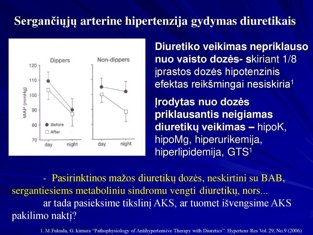 hipertenzija naktį šiuolaikiniai požiūriai į hipertenziją