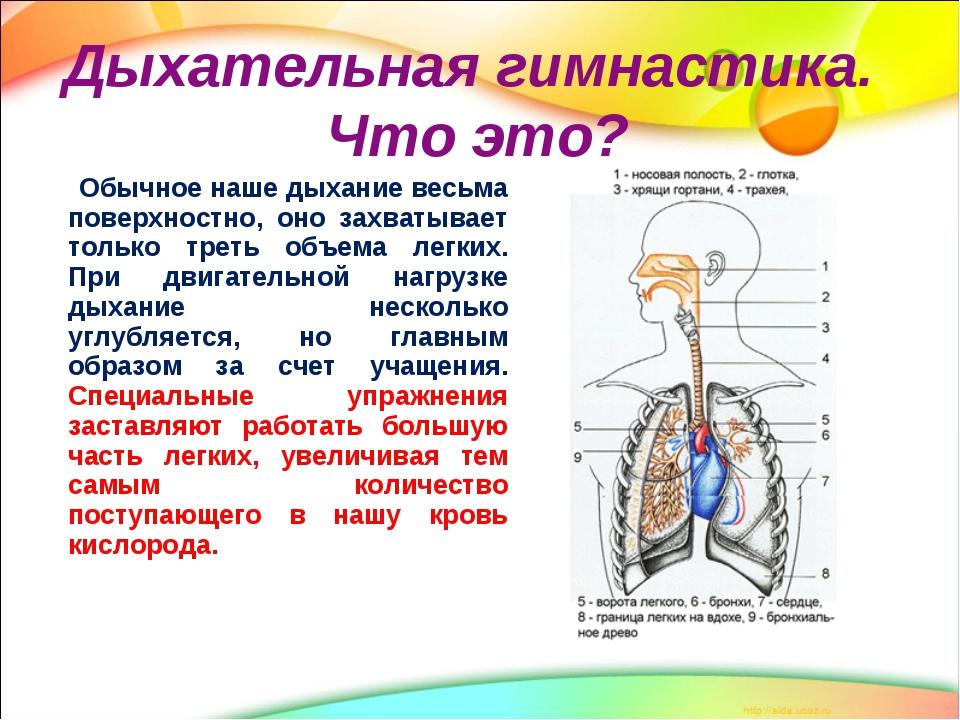 hipertenzija kvėpavimo pratimas