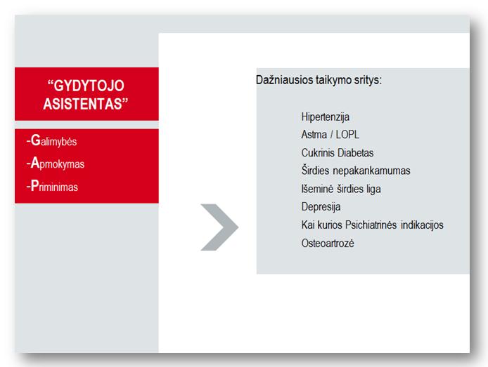 paprasčiausios priemonės nuo hipertenzijos ar jie suteiks teises su hipertenzija