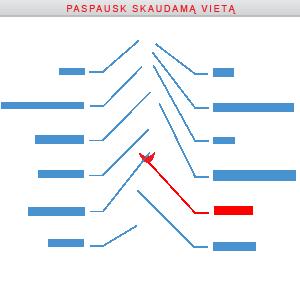 hipertenzija ir disbiozė