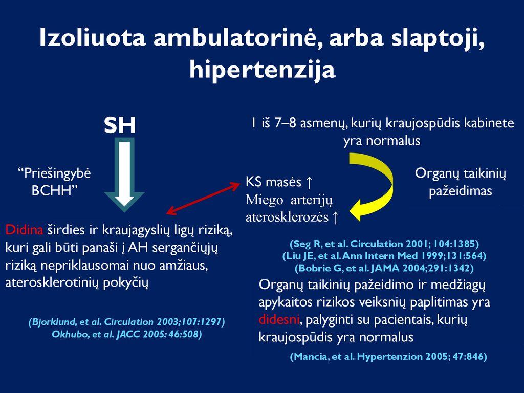 su hipertenzija, yra
