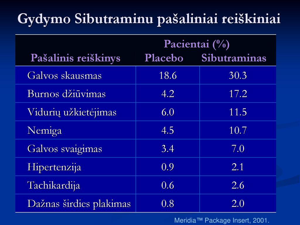hipertenzijos gydymas sergant glaukoma