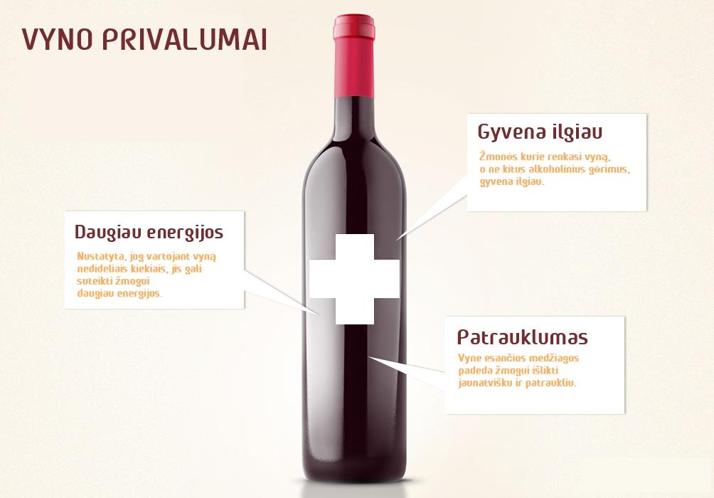 Raudonasis vynas ir plaučių vėžys