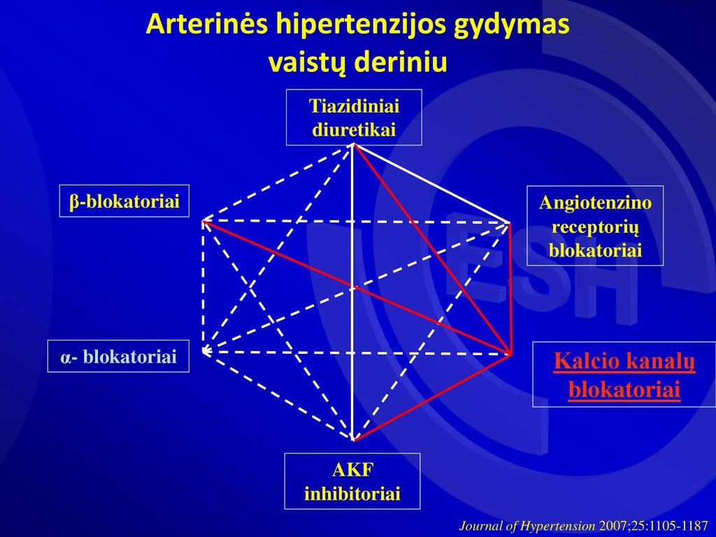 hipertenzija, kas yra beta blokatoriai spazmai ir hipertenzija