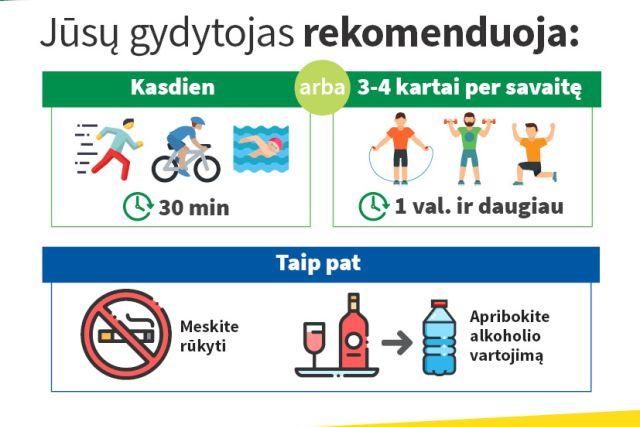 hipertenzijos ligos tvarkaraštis 2020 m hipertenzija 1 3 pakopos 3 laipsnio rizika