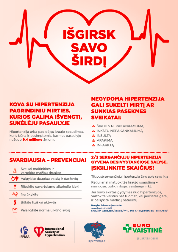 hipertenzija matuoja kraujospūdį