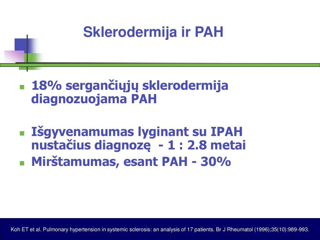 hipodinamija kaip hipertenzijos veiksnys