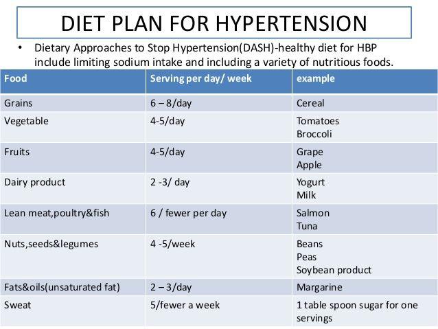 hipertenzijos dieta hipertenzijos gydymo metodai naudojant šokį