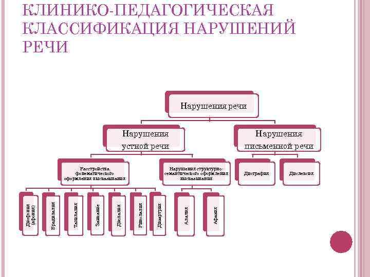 antistax nuo hipertenzijos