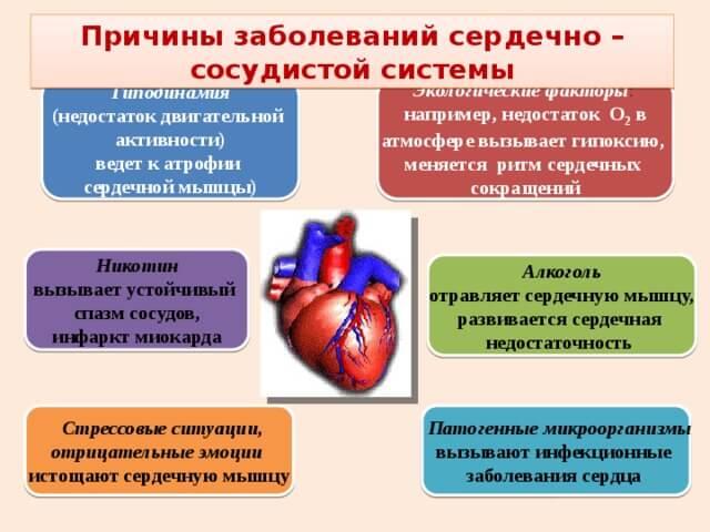kaip gydyti hipertenzijos vaistus