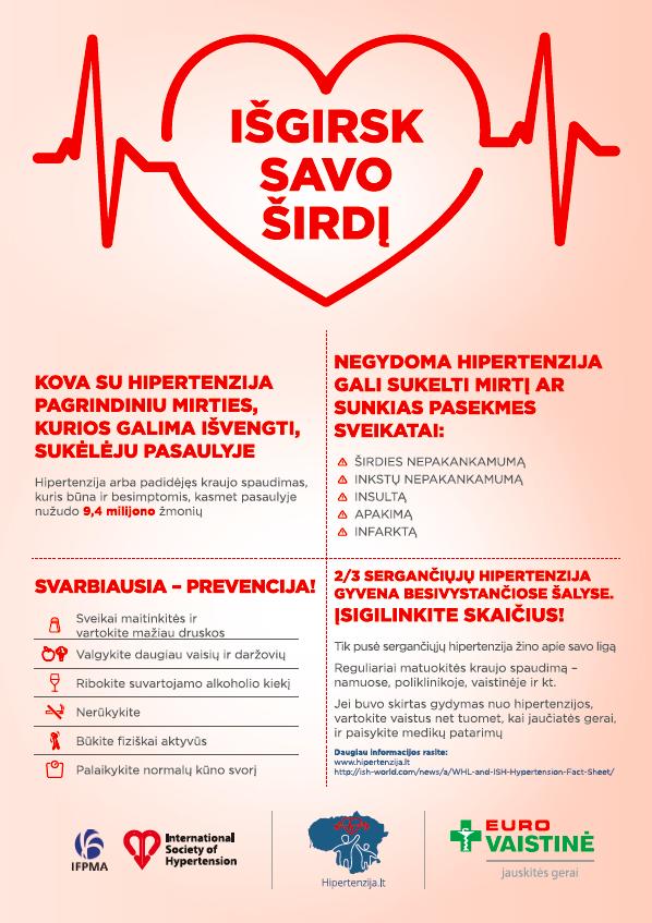 hipertenzija nuo kiek metų