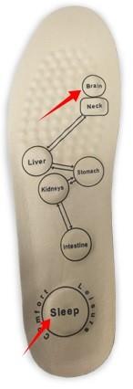 hipertenzijos gydymas magnetais hipertenzija dusina