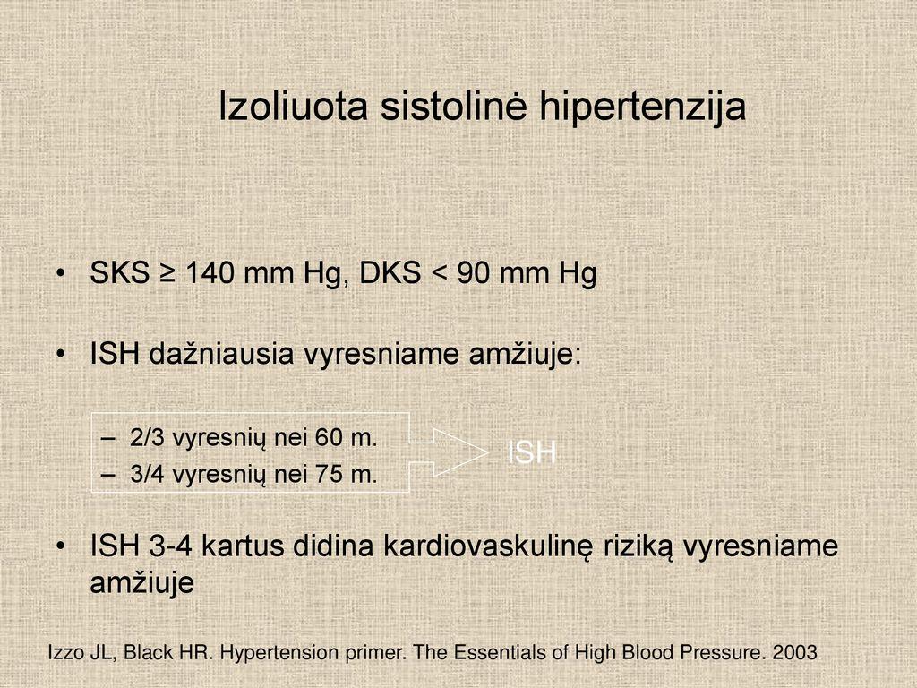 hipertenzija 90 metų amžiaus