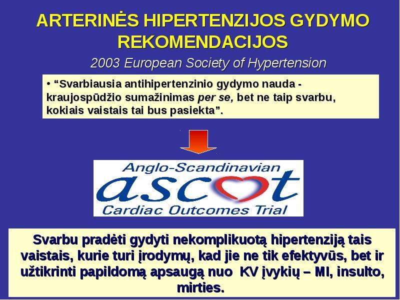 statinai nuo hipertenzijos