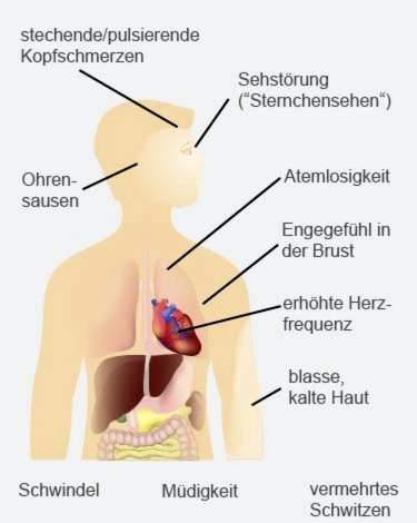 esant žemam širdies slėgio hipertenzijai netiesioginiai hipertenzijos požymiai