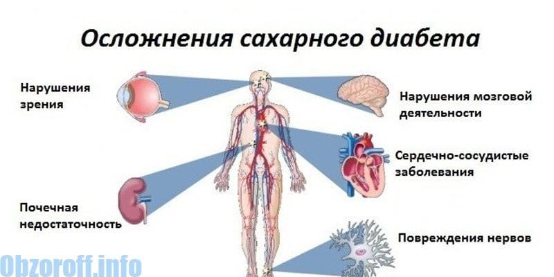 gliukofagas sergant hipertenzija ankstyvos hipertenzijos priežastys