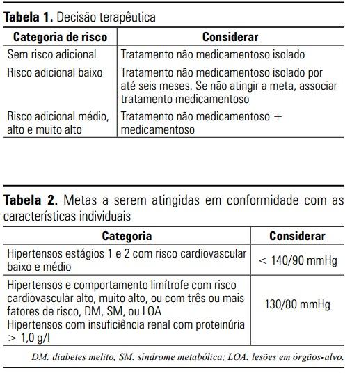 Akių hipertenzija | Akių Gydytojų Praktika