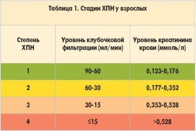 hipertenzija ir urolitiazė