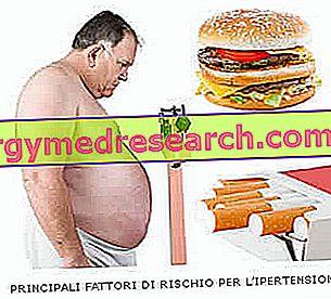ar galima sportuoti esant 3 laipsniu hipertenzijai