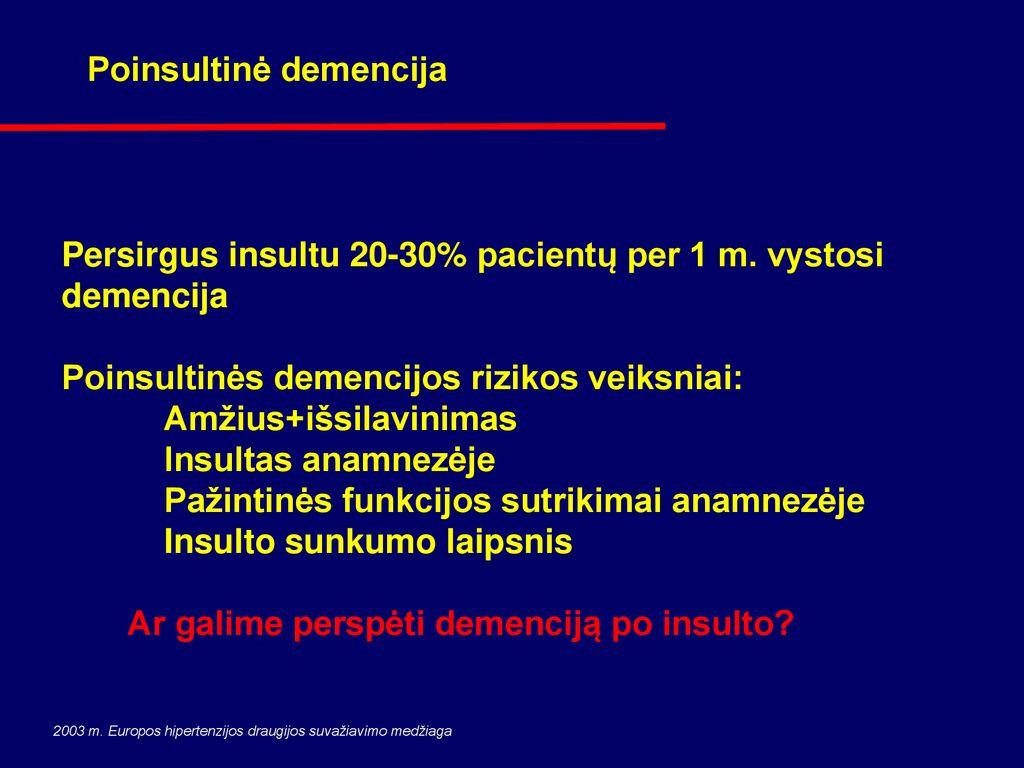 hipertenzijos simptomai 1 laipsnis vaistai nuo pradedamos hipertenzijos