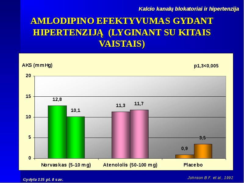 hipertenzija sportininkams