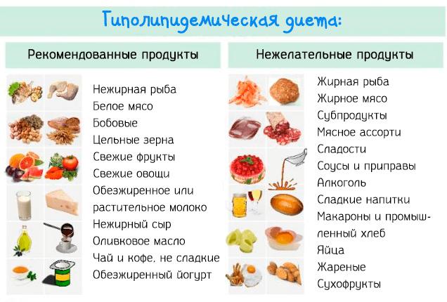 kenksmingiausias maistas nuo hipertenzijos kraujagyslių ligos hipertenzija