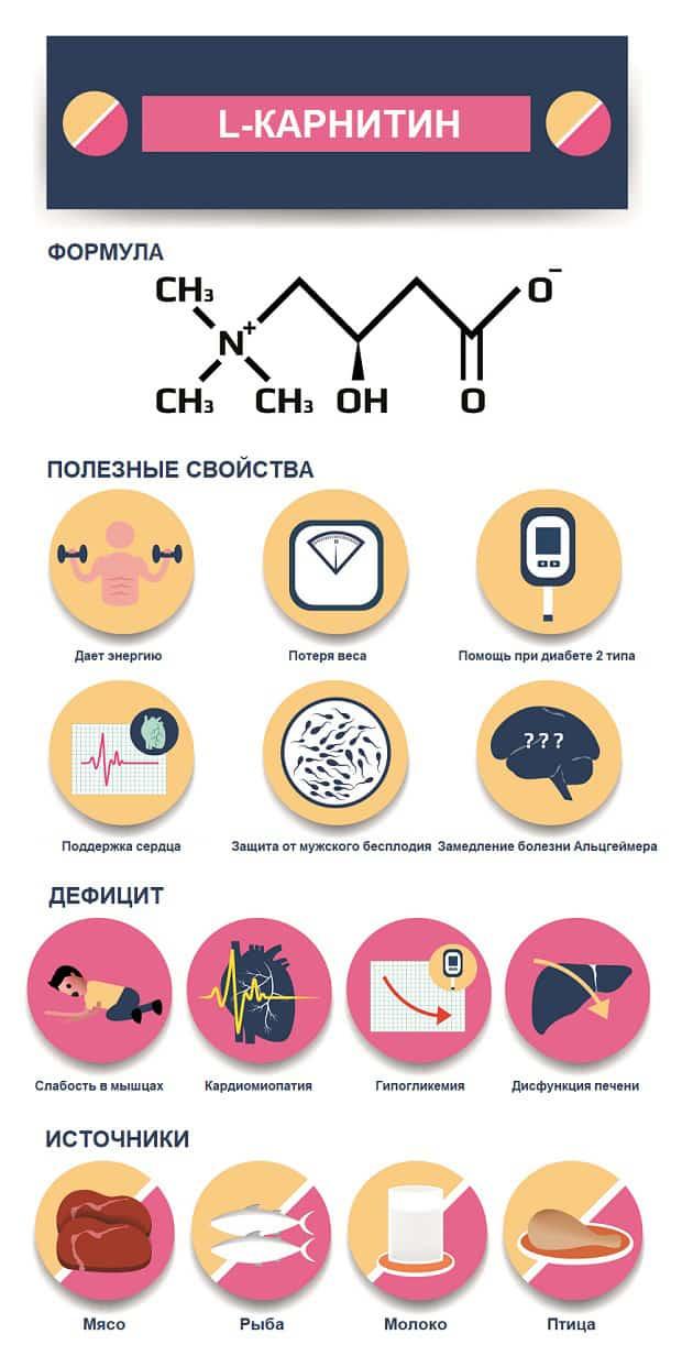 lipoinės rūgšties hipertenzija fenibutas ir hipertenzija