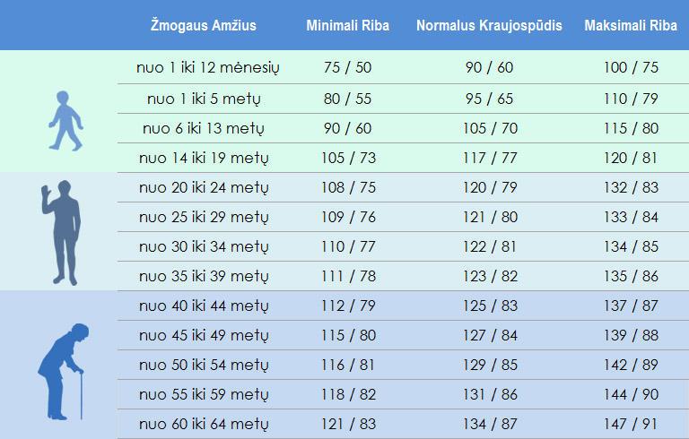 Altajaus su hipertenzija