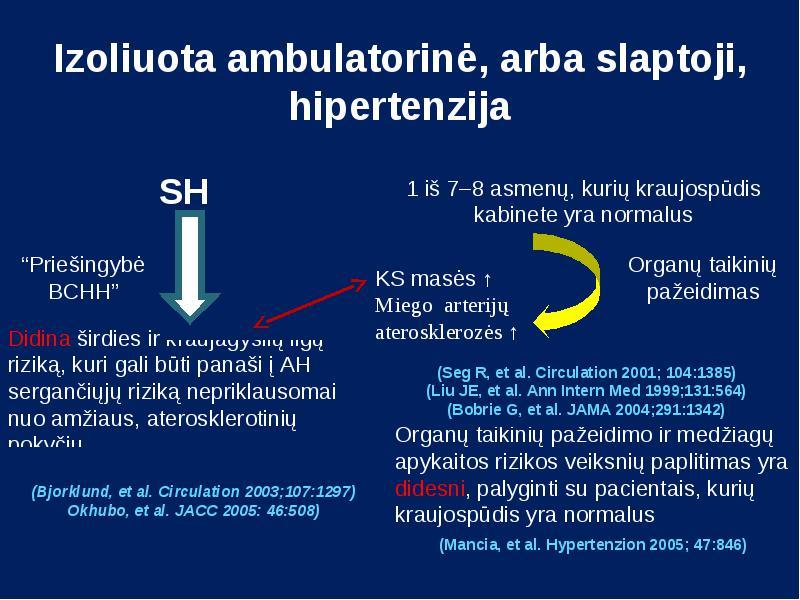 miego miego stenozė ir hipertenzija