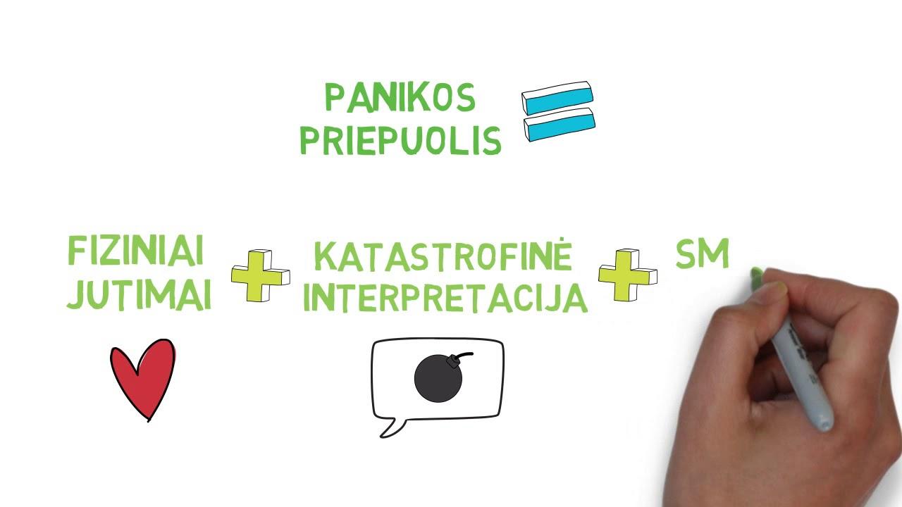 panikos priepuoliai ir gydymas hipertenzija