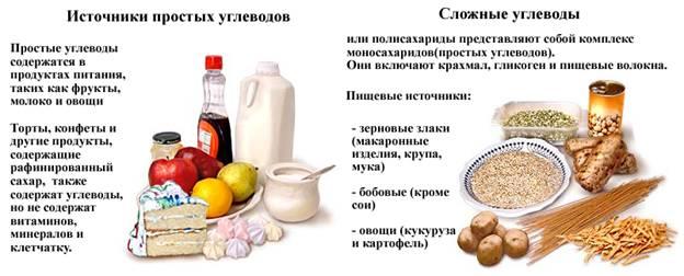 ką galite valgyti po mikrokultūros ir esant hipertenzijai