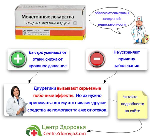 apie svarbiausią hipertenziją žiūrėkite internete vaistai hipertenzijai normalizuoti