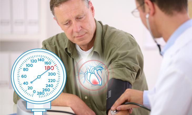 vaistas nuo hipertenzijos lorista n geriausias būdas gydyti hipertenziją