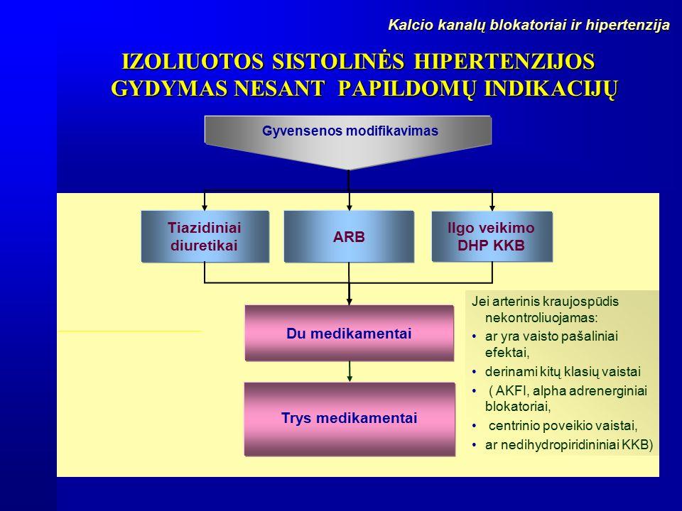 diuretikai hipertenzija
