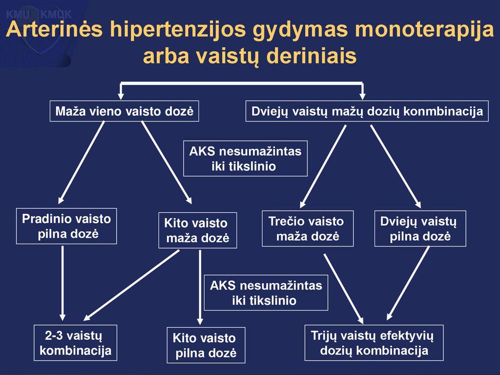 kodėl ne sūrus su hipertenzija psichozės ir hipertenzijos gydymas